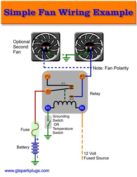wiring diagram for electric fan agnitum me