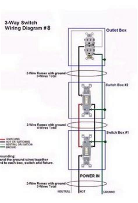 1000 images about house 120v 240v wiring on