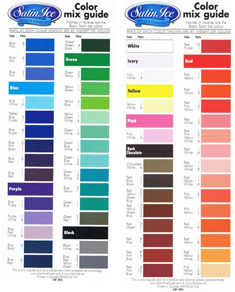 food coloring mixing chart kiwi cakes satin fondant colour mixing chart