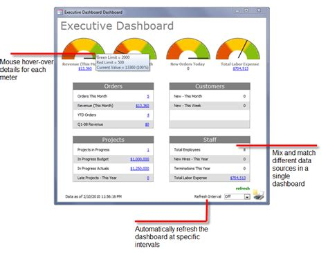 Data Dashboard Template microsoft access data dashboards opengate software inc