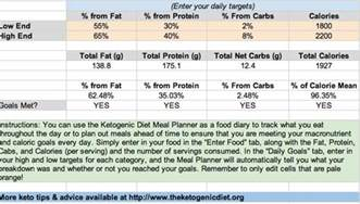ketogenic diet meal planner plan out your keto diet menu theketogenicdiet org