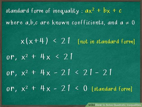 Trending Today Allergic To Algebra by Quadratic Equation Khan Academy Tessshebaylo