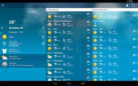 Perkiraan Pro weather belgium xl pro android apps on play
