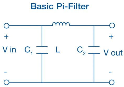 filter circuit using capacitor and inductor fundamentals inductors 101 electronic products