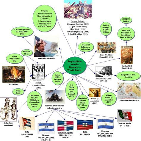 american concept map american concept map 28 images untitled document www