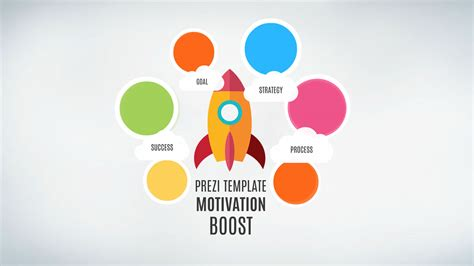 templates for prezi presentation motivation boost prezi presentation creatoz collection