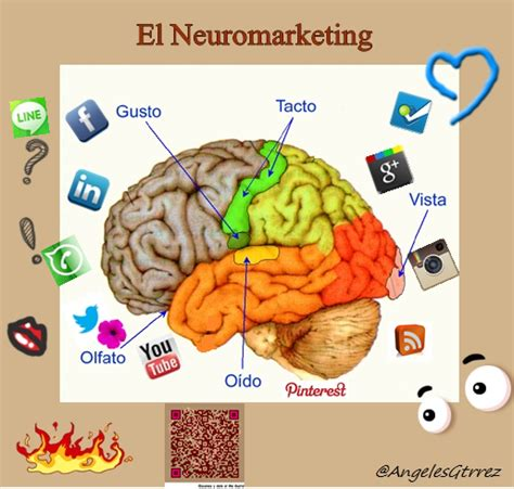 jurgen klaric wikipedia las nuevas tendencias del neuromarketing videos