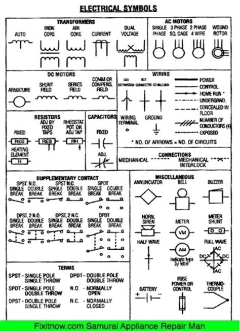 electrical wiring terminology electrical free engine