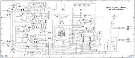 2014 jeep patriot wiring diagram html imageresizertool