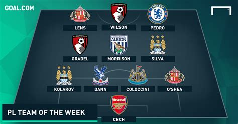 epl goal of the week pl team of the week goal com