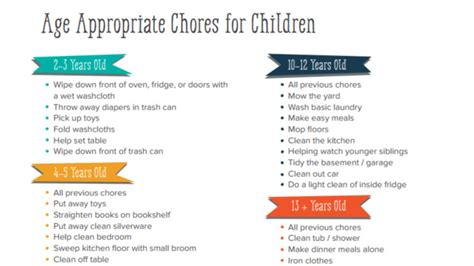 the chores can do by age lifehacker australia