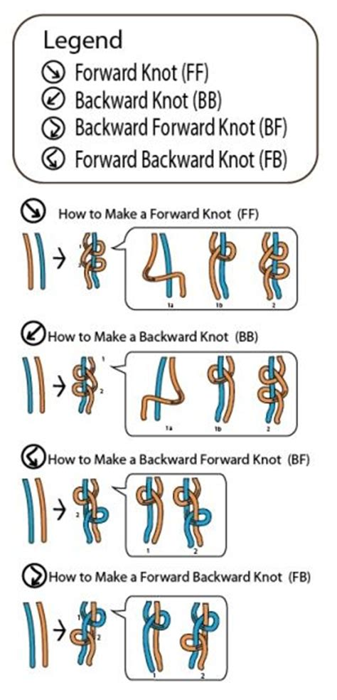 How To Make Cool Knots - 25 best ideas about friendship bracelet patterns on