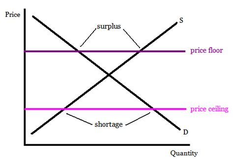 monte vista macroeconomics june 2012