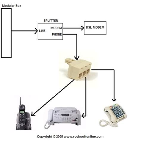 dsl splitter wiring diagram 27 wiring diagram images