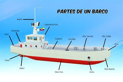 un barco y sus partes blog dibujo naval partes de un barco