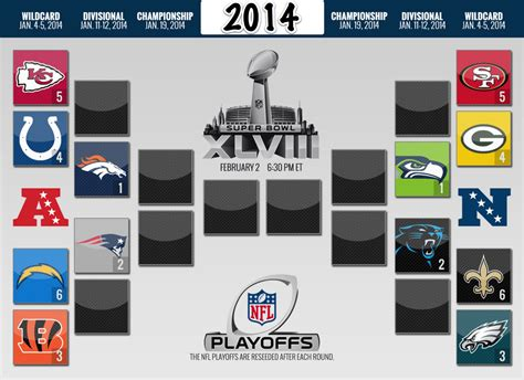 printable nfl playoff schedule 2014 nfl 2014 playoffs search results calendar 2015