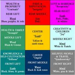 Color Feng Shui renovation home with feng shui tips www nicespace me