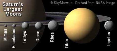 the largest moon of saturn saturn skymarvels
