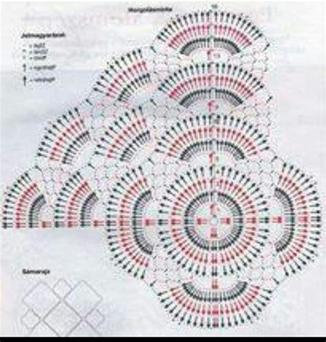 crochet pattern virus blanket virus pattern square round afghans http beacrafter