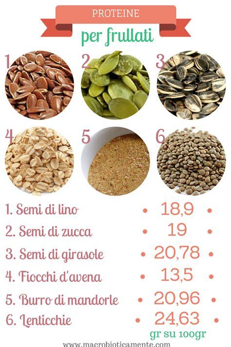alimenti proteine vegetali come aggiungere proteine vegetali ai frullati