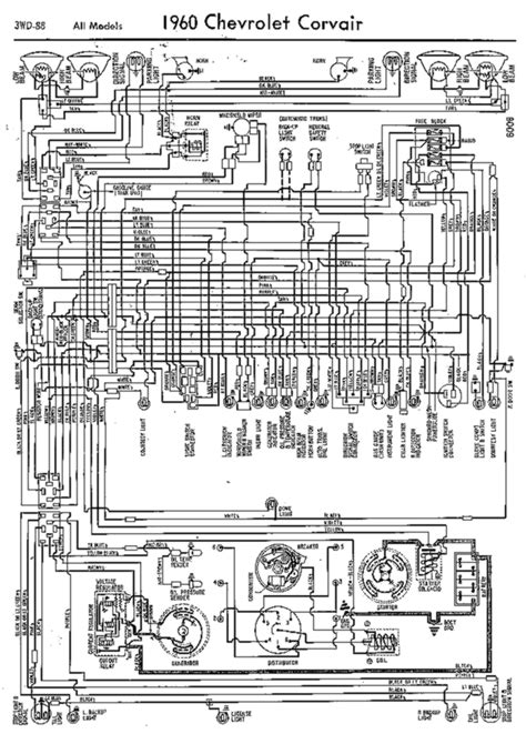 1968 Corvair Wiring Diagram ~ Circuit and Wiring Diagram
