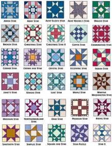 25 best ideas about quilt blocks on patchwork