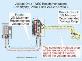 stumped by the code type nm cable sizing branch circuit conductors more electrical