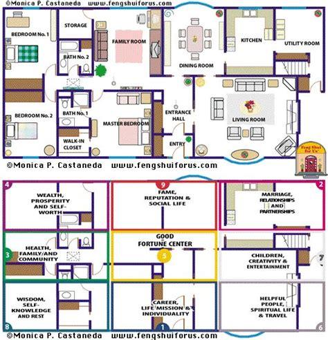 bagua map bedroom feng shui bagua map nine life areas feng shui