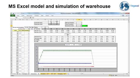 Warehouse Rack Layout Excel Template Ms Excel And Simulation Of Warehouse Youtube