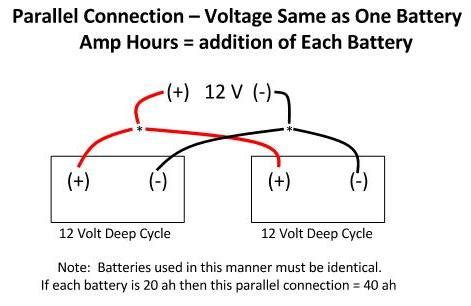how to hook up 24 volt battery diagram 93 excella series or parallel airstream forums