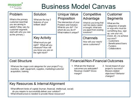 business model framework template best free home