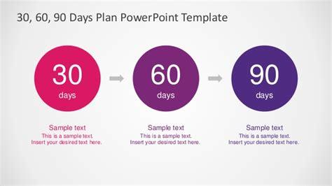 slidemodel 30 60 90 days plan powerpoint template