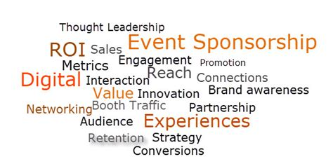 Top 5 Event Sponsorship Articles This Year Plus A Podcast Podcast Sponsorship Template