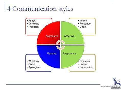 design management and communication management skills for a vuca world