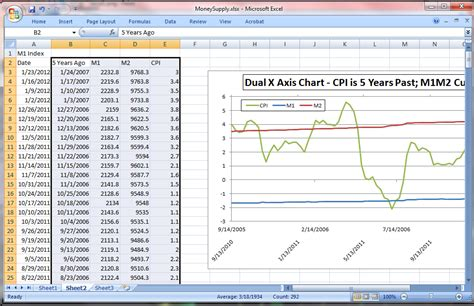 format secondary axis excel 2007 dual x axis chart with excel 2007 2010 trading and