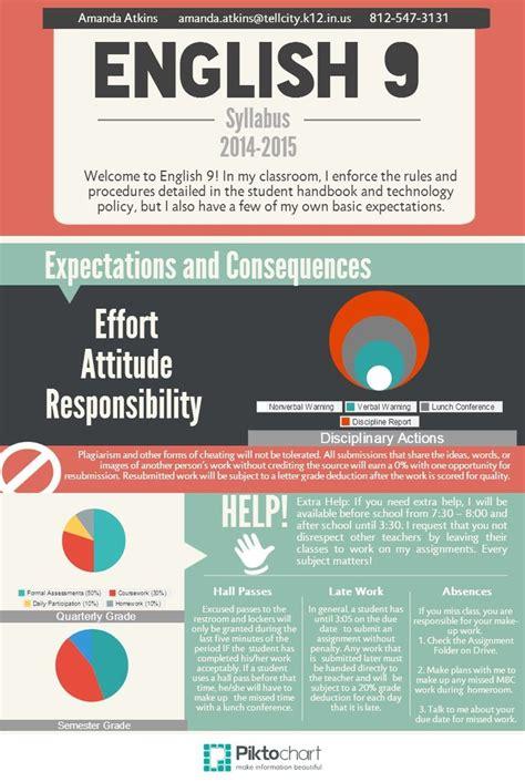 Best 25 Syllabus Template Ideas On Pinterest Free Infographic Syllabus Template