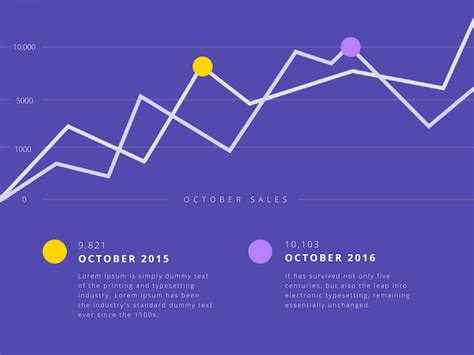 canva chart free line graph maker create online line graphs in canva