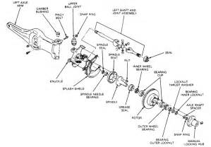 the ford ranger axle amp locking hub library
