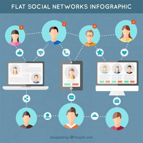 home design social network social media infographic in flat design vector free download