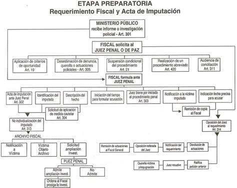 codigo penal de estado de mexico 2016 codigo penal para el distrito federal pdf 2016
