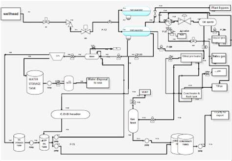 gas processing plant diagram gas processing flow diagram images