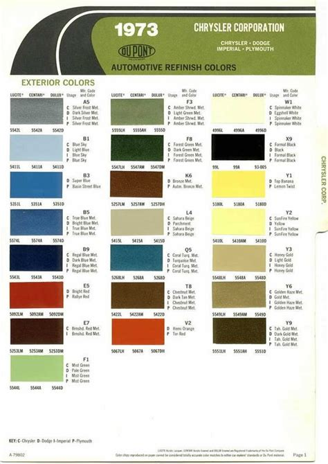 automotive paint color codes 1973 chrysler imperial