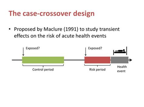crossover design residual effect ppt analysis of time stratified case crossover studies