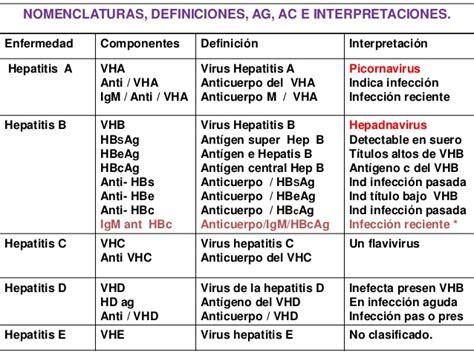 Ac Panasonic Anti Virus virus
