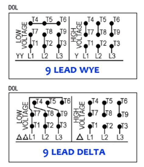 3 phase motor wiring diagram 9 wire 12 lead motor dealers industrial equipment