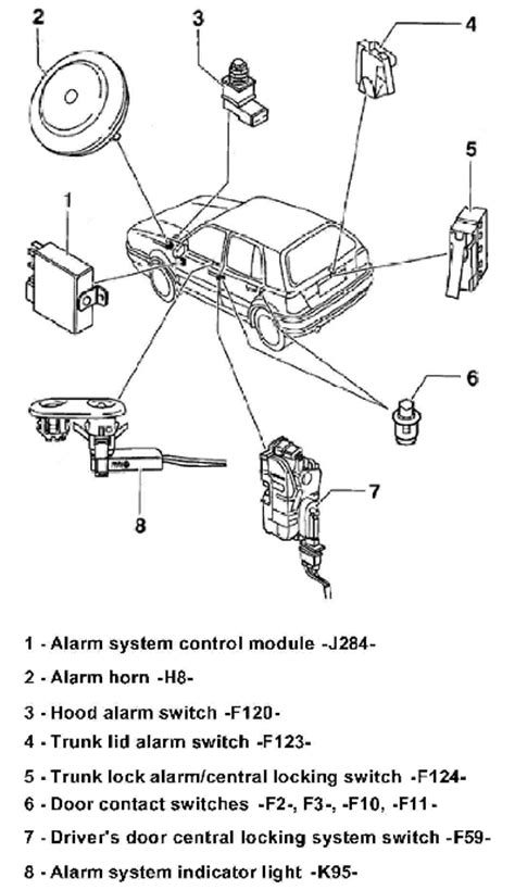 [FL_4490] Mk3 Golf Dash Light Wiring Diagram 95