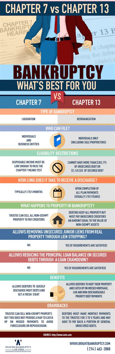buying a house after bankruptcy chapter 7 buying a house after chapter 7 28 images 6 steps to fix bad credit bk car finance