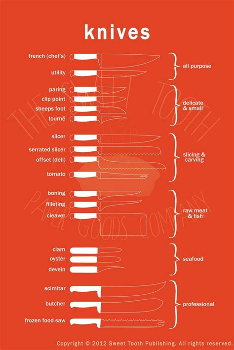 different kinds of kitchen knives 99 best images about kitchen knives on pinterest