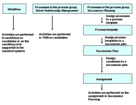 farm succession planning template eliolera com 22