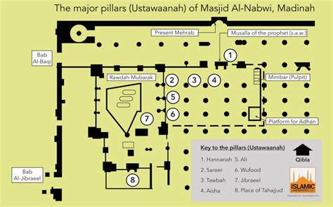 layout plan of masjid al haram major pillars of masjid e nabwi islamic landmarks